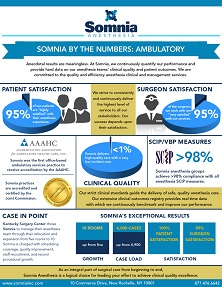 WImage_Somnia-by-the-Numbers-Ambulatory.jpg