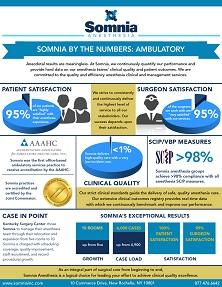 WImage_Somnia-by-the-Numbers-Ambulatory.jpg
