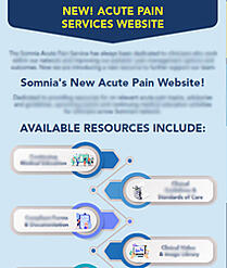 acute-pain-infographic-hubspot-landing-page-iamge